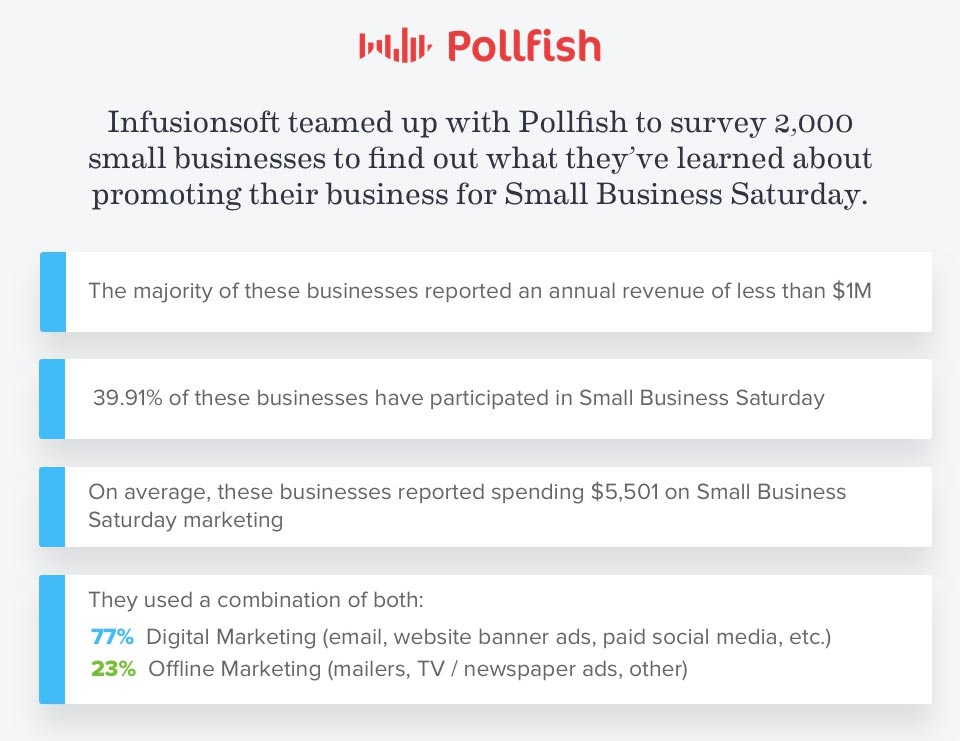 Infogrpahic Section 2 - Pollfish Data